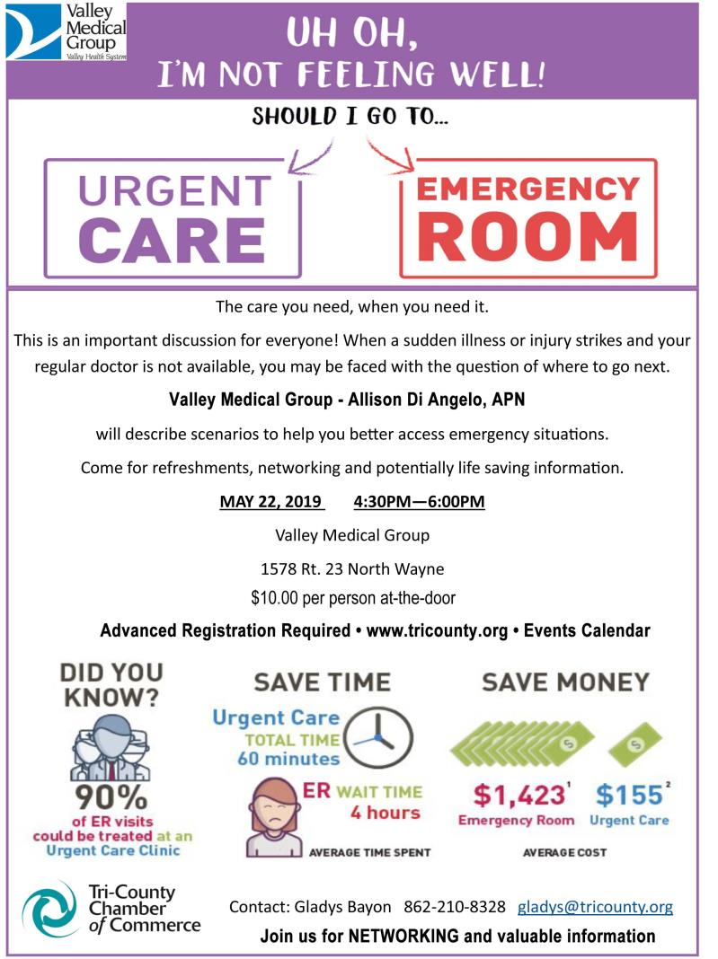 Urgent Care vs The Emergency Room. Which to Visit